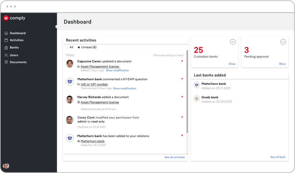A presentation image of the Wecan Comply dashboard.